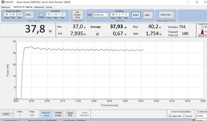 Test salida potencia láser J48-2 de Synrad